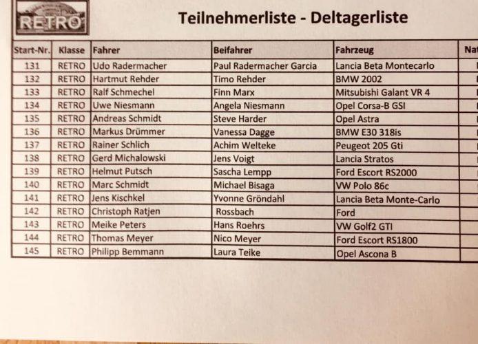 Starterliste der Rallye Cimbern am 5.9.2020